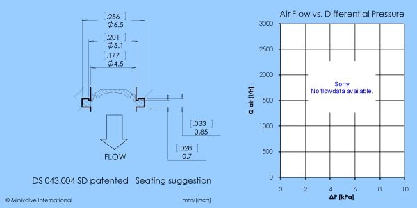 DS 043.004 SD.