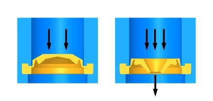 x-fragm valves dispensing how they work
